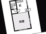 Koichi's Penthouse