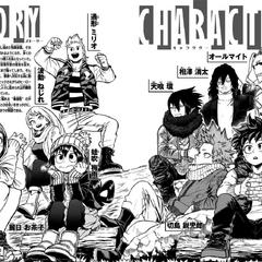 Página de personajes