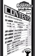 Ultra Archive Table of Contents