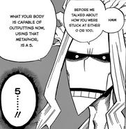 Izuku's current power level
