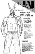All Might Volume 1 Profile