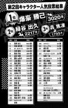 Volume 14 2nd Popularity Poll Page