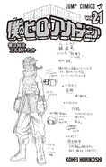 Volume 21 Hiryu Rin Costume