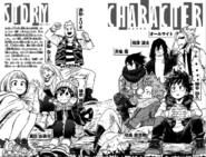 Volume 16 Character Page