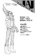 Present Mic Volume 2 Profile