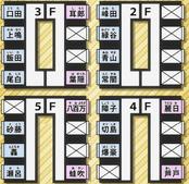 Distribución de habitaciones