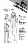 Volume 11 Kyotoku and Mika Jiro Profile