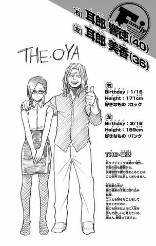 File:Volume 11 Kyotoku and Mika Jiro Profile.png