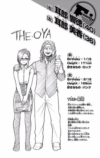 Volume 11 Kyotoku and Mika Jiro Profile