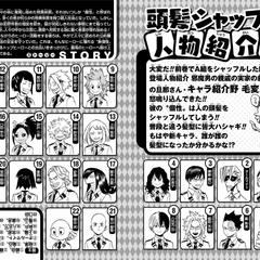 Intercambio de peinados (Página de personajes).