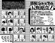 Volume 20 Character Page