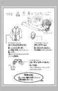 Volume 27 Shoto Todoroki's Hero costume