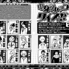 Intercambio de cuerpos (Página de personajes)
