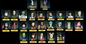 Personatges Batalla dels deus