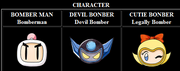 Bomberman GB 3 Characters