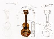 Manolo guitar