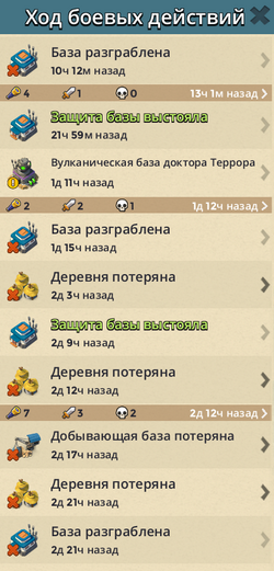 Enemy Activity