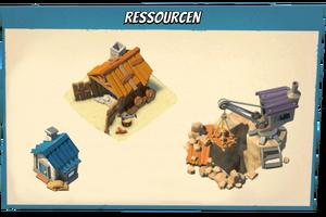 Uebersicht Ressourcen