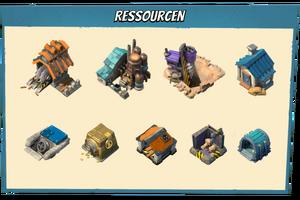 Uebersicht der Ressourcen