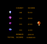 Forest Adventure score