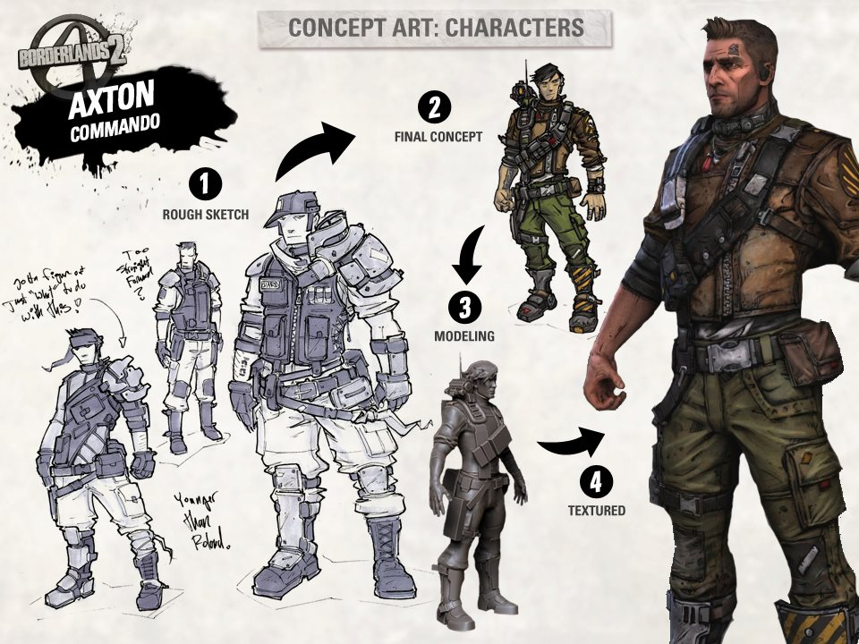 Borderlands-2-concept-art-axton