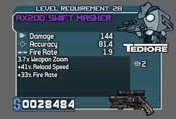 AX200 Swift Masher 28