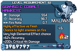 Ggn450 c cobalt hawkeye