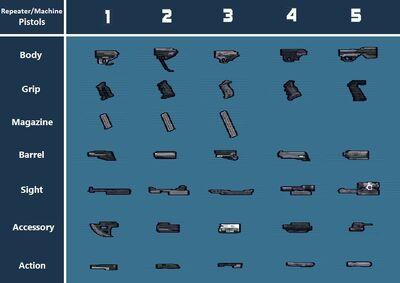 Machine-Repeater Pistol