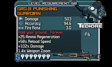 GRD-B Punishing Guardian