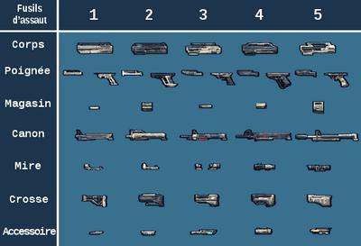 Fusil assaut 2 desc