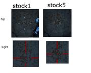 Test stock1 vs stock5