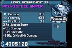 Ppz40 steel sniper