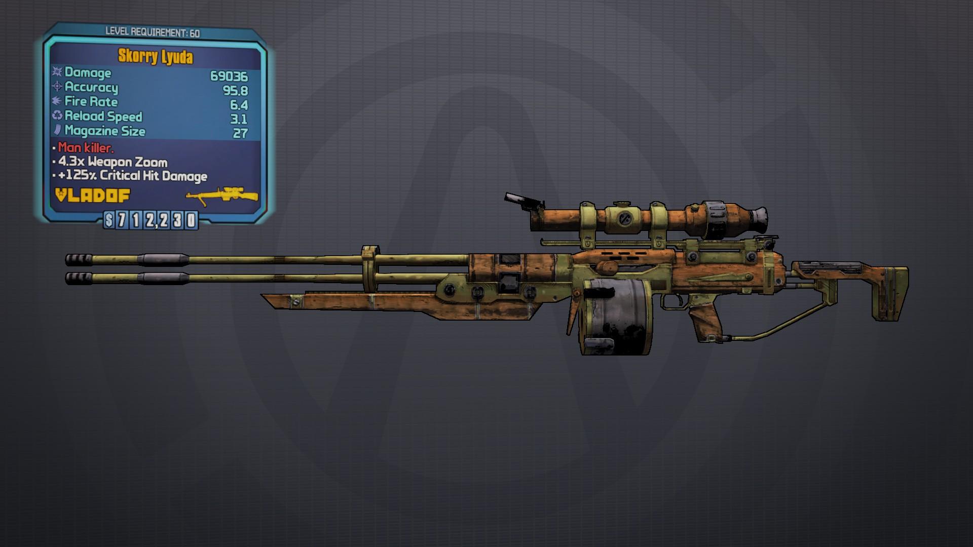 Borderlands  Elemental Weapon Build Maya