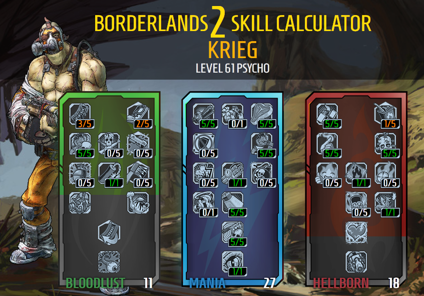 Category:Krieg Builds | Borderlands Wiki | FANDOM powered by