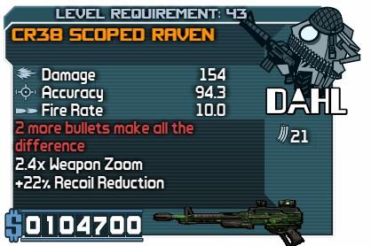 File:CR38 Scoped Raven.jpg