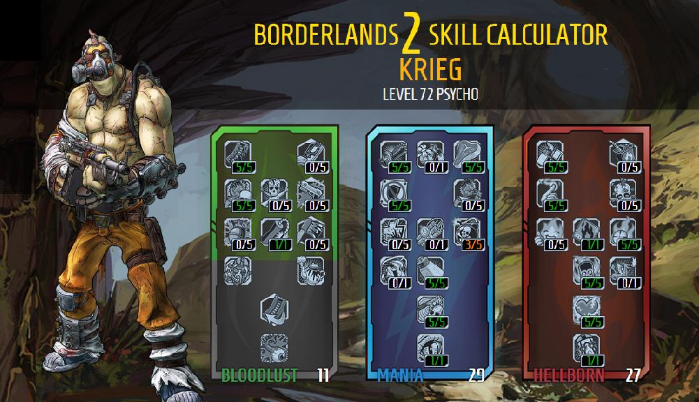 User blog:DaGamingFailure/Level 72 Krieg Build- Monster of