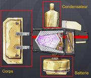 Shields parts description