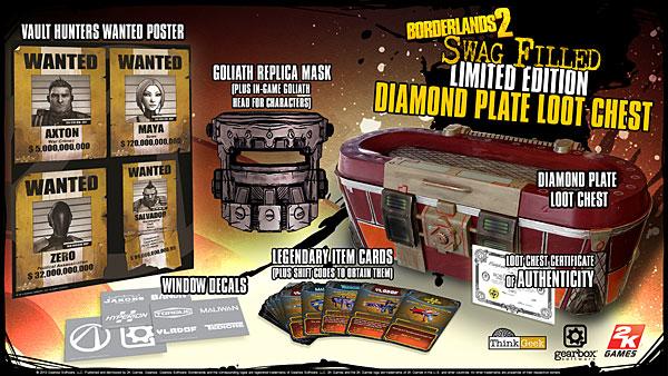Diamond Plate Loot Chest | Borderlands Wiki | FANDOM powered