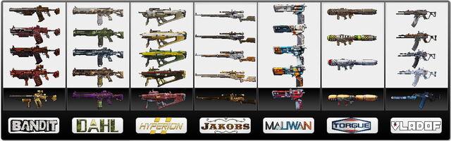 Matériaux armes Borderlands 2