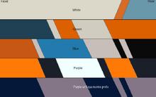 Schéma couleurs