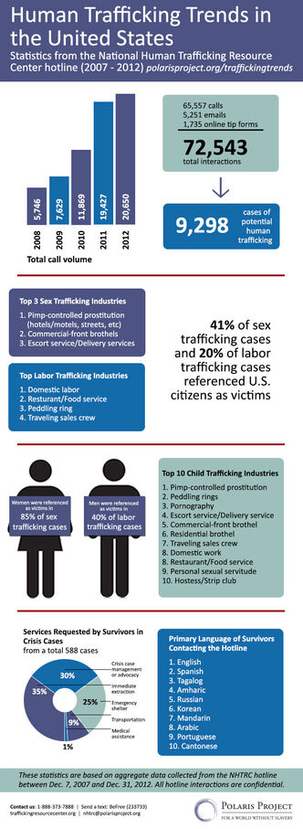 NHTRC-5-Year-Report-Infographic8