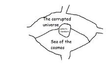 Galactic maps