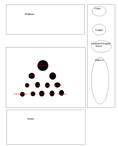 File:Page lay-out suggestion 2.png