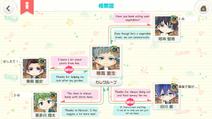 Natsuki relationships