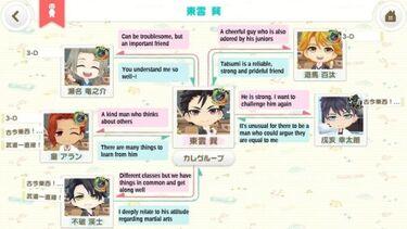Tatsumi rs chart