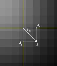 Gauss zoom