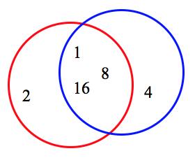 Hoop Sums - Image 5