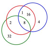 Hoop Sums - Image 6