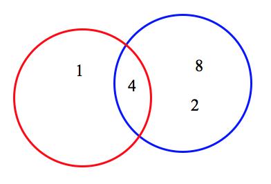 Hoop Sums - Image 3