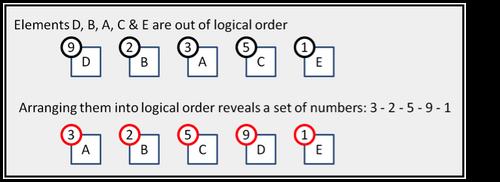 Enumeration - Image1
